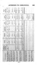 Página 323