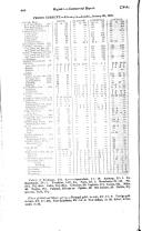 Página 600