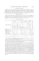 Página 1135
